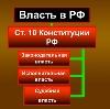 Органы власти в Романовке