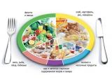 Пилигрим - иконка «питание» в Романовке